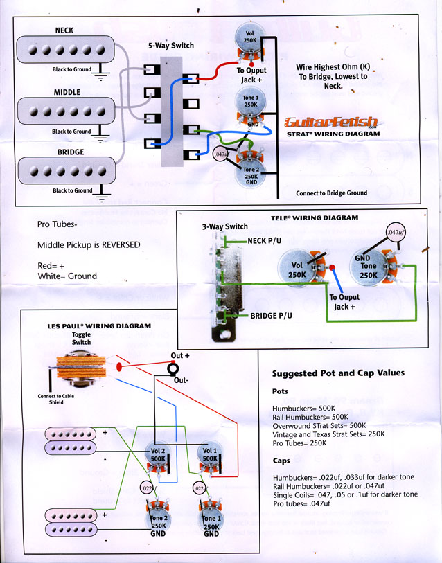 GFS2 gfs wiring diagram diagram wiring diagrams for diy car repairs Telecaster Wiring Harness at gsmx.co